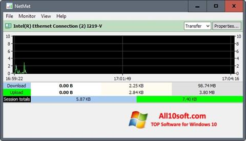 Skærmbillede Network Meter Windows 10